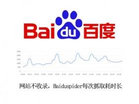 分析:网站不收录,Baiduspider每次抓取耗时长