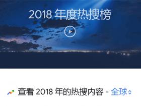 谷歌发布2018年度全球热搜榜